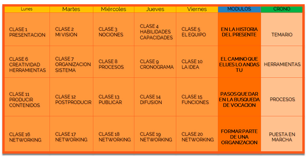 Calendario del Workshop